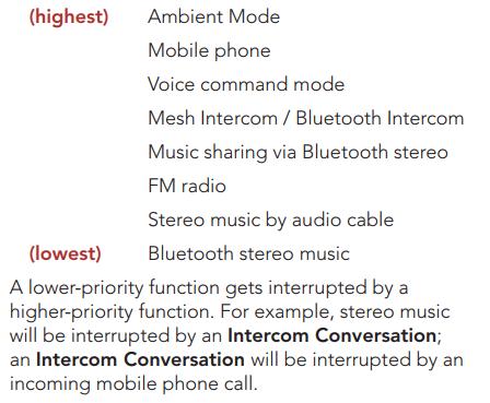 Sena 30k audio priority