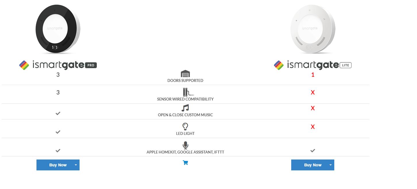 iSmartGate Kit Comparison Guide